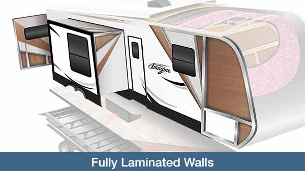 Cutaway showing Imagine travel trailer laminate construction.