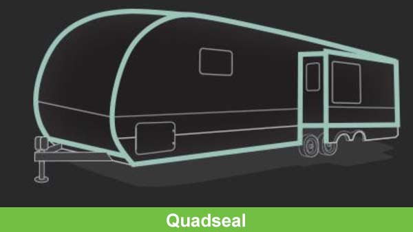 Diagram showing quad seal protection.
