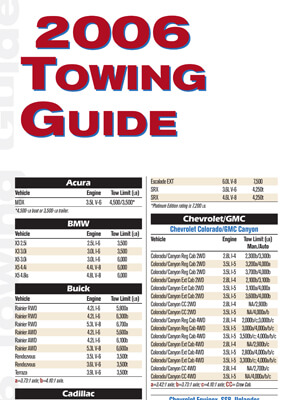 Download 2006 Towing Guide